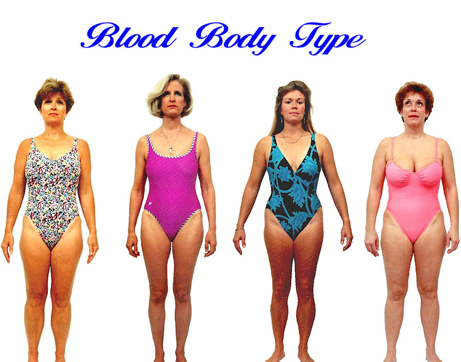 Womens Blood body shape