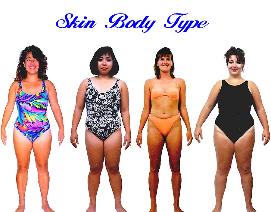 Womens Skin body shape